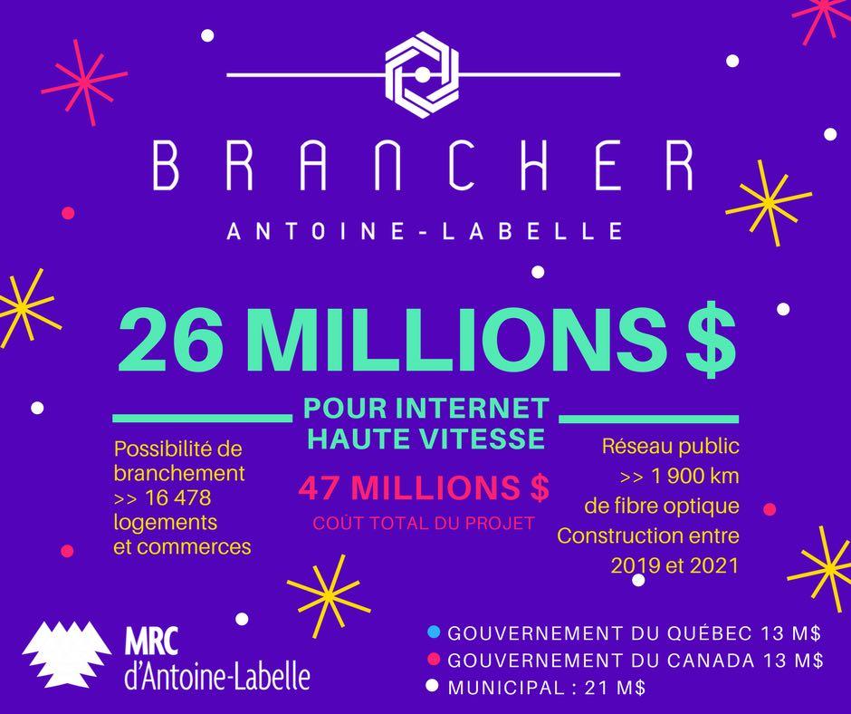 26millions-brancher